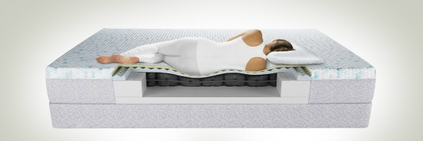 ComforPedic iQ™ Mattress 2