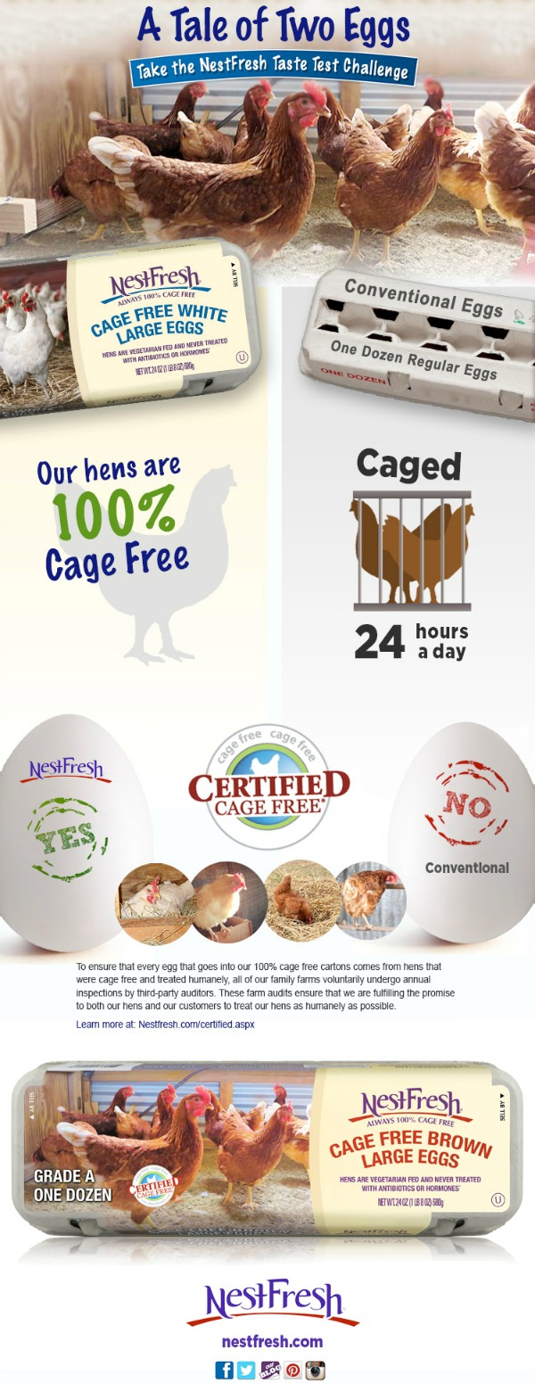 happy-hens-infographic-CAGEFREE-1-19[1](1)