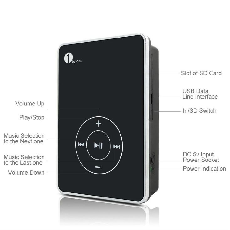Looking for high quality electronics at a great price? See what we think of 1byone's new MP3 doorbell & 3.0 USB hub here!